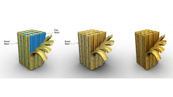 Wooden furniture moisture content